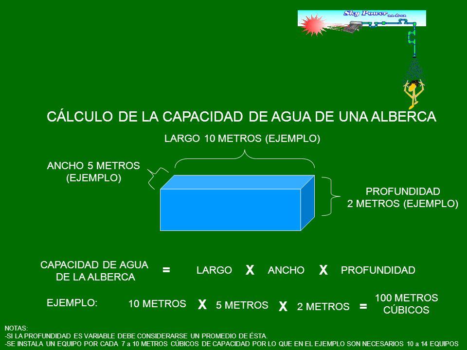 CÁLCULO DE LA CAPACIDAD DE AGUA DE UNA ALBERCA