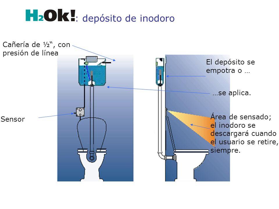 : depósito de inodoro Cañería de ½ , con presión de línea