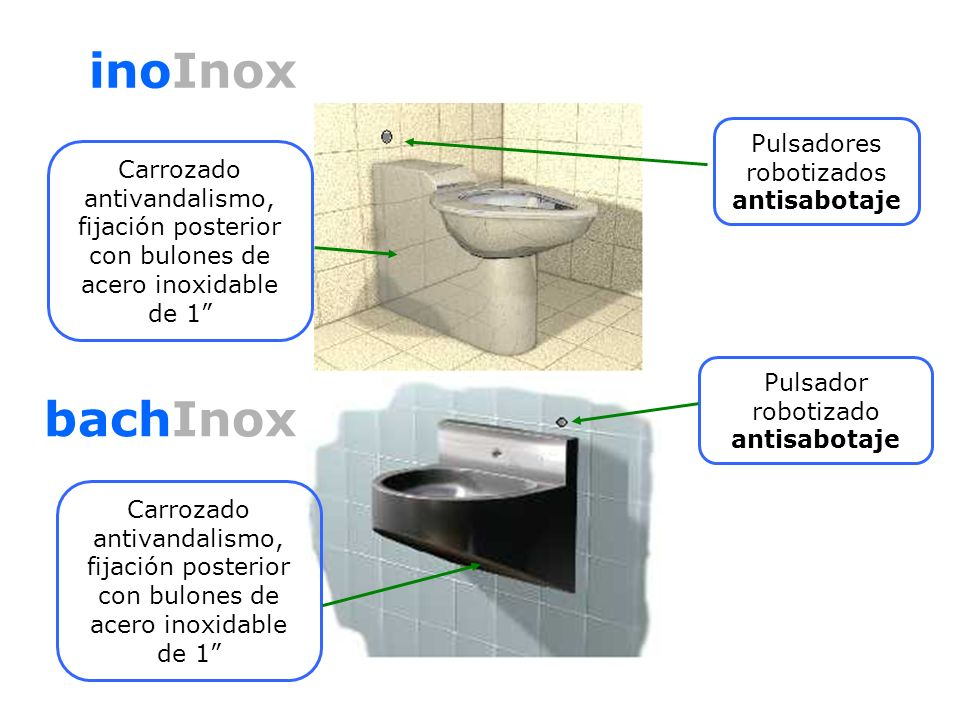 inoInox bachInox Pulsadores robotizados antisabotaje