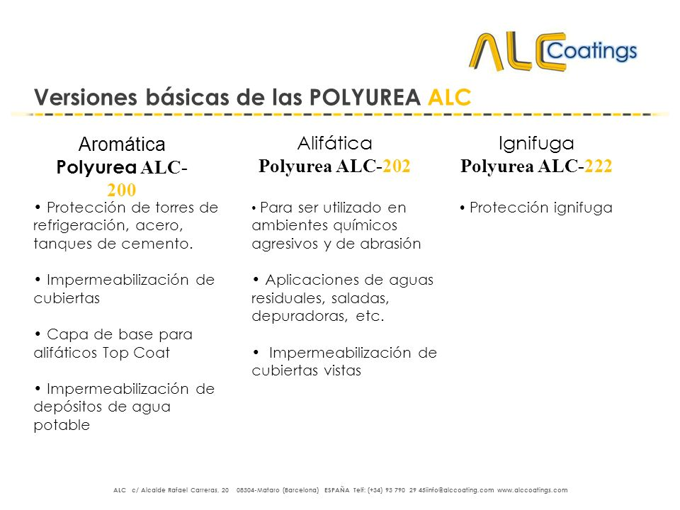 Versiones básicas de las POLYUREA ALC