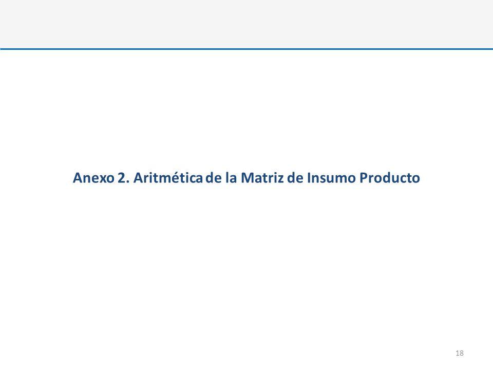 Anexo 2. Aritmética de la Matriz de Insumo Producto