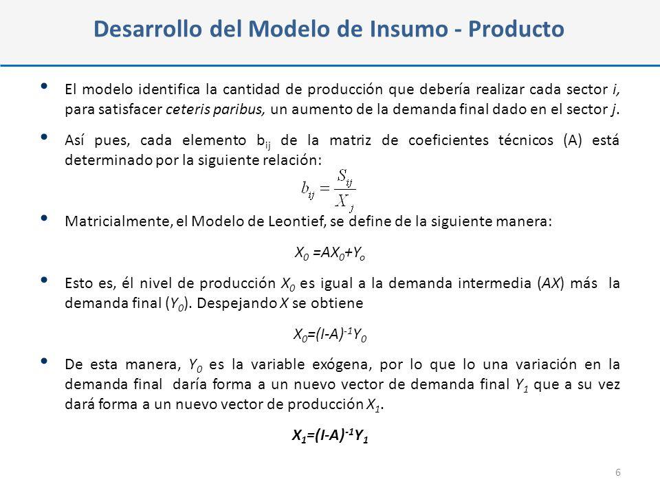 Desarrollo del Modelo de Insumo - Producto