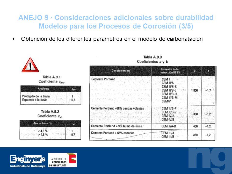 ANEJO 9 · Consideraciones adicionales sobre durabilidad Modelos para los Procesos de Corrosión (3/5)