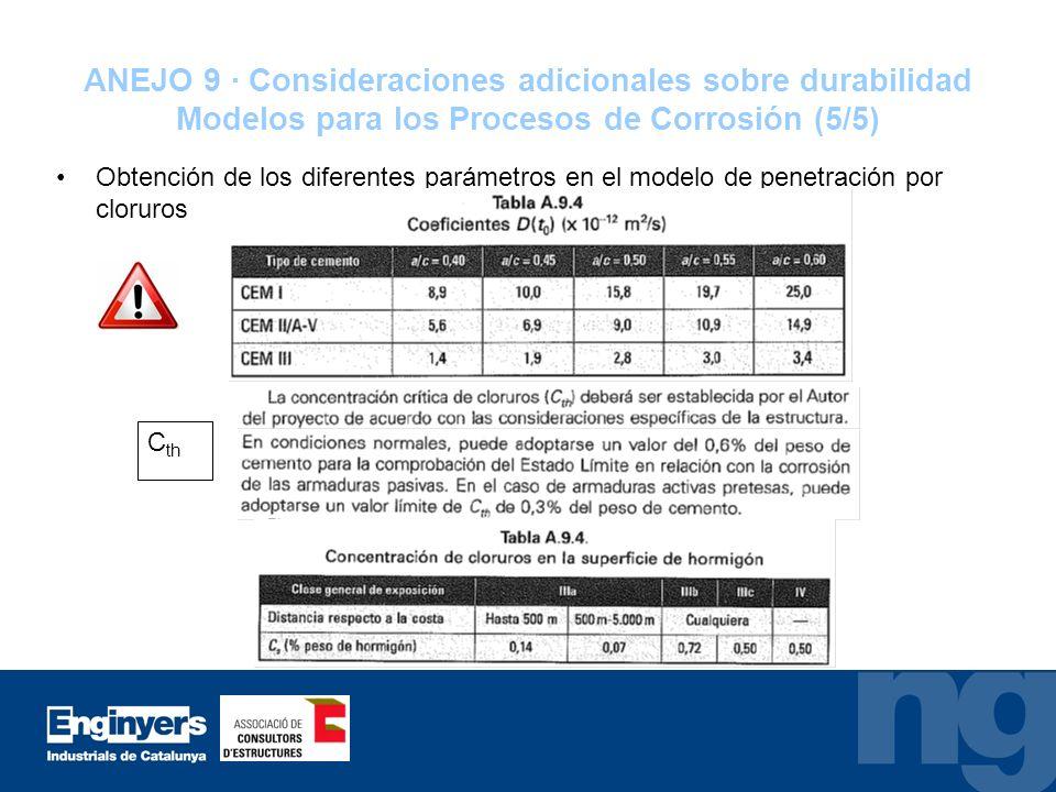 ANEJO 9 · Consideraciones adicionales sobre durabilidad Modelos para los Procesos de Corrosión (5/5)