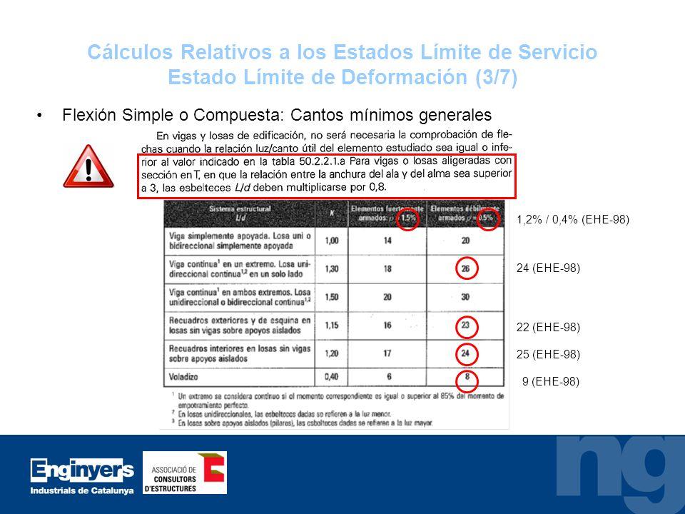 Cálculos Relativos a los Estados Límite de Servicio Estado Límite de Deformación (3/7)