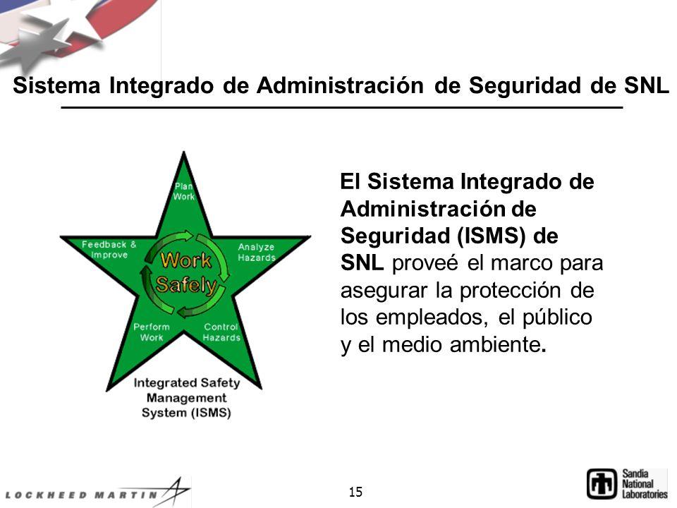 Sistema Integrado de Administración de Seguridad de SNL