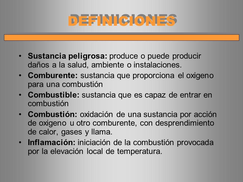 DEFINICIONES Sustancia peligrosa: produce o puede producir daños a la salud, ambiente o instalaciones.