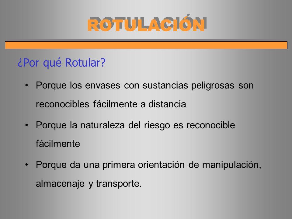 ROTULACIÓN ¿Por qué Rotular