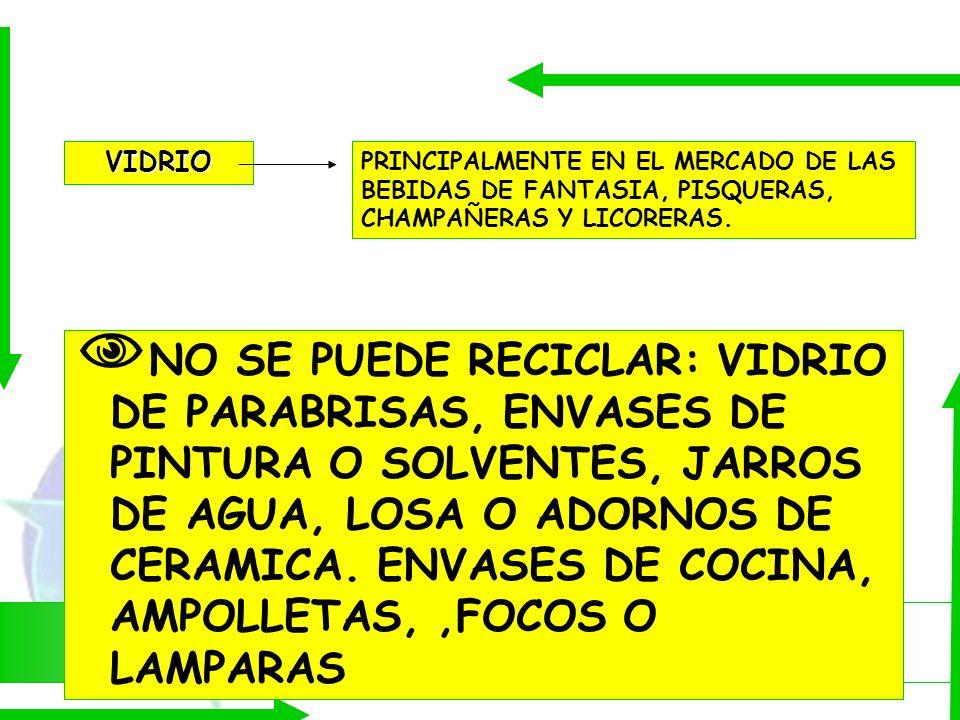 VIDRIO PRINCIPALMENTE EN EL MERCADO DE LAS BEBIDAS DE FANTASIA, PISQUERAS, CHAMPAÑERAS Y LICORERAS.