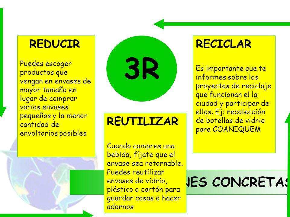 3R ACCIONES CONCRETAS RECICLAR REUTILIZAR REDUCIR