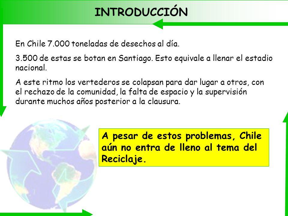 INTRODUCCIÓN En Chile 7.000 toneladas de desechos al día. 3.500 de estas se botan en Santiago. Esto equivale a llenar el estadio nacional.
