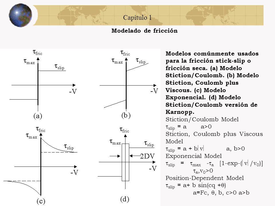 Capítulo 1 Modelado de fricción