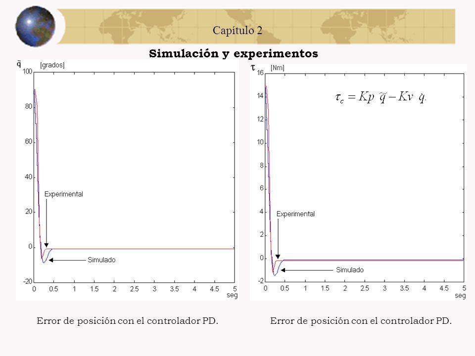 Simulación y experimentos