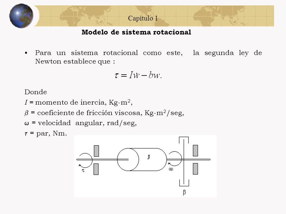 Capítulo 1 Modelo de sistema rotacional. Para un sistema rotacional como este, la segunda ley de Newton establece que :