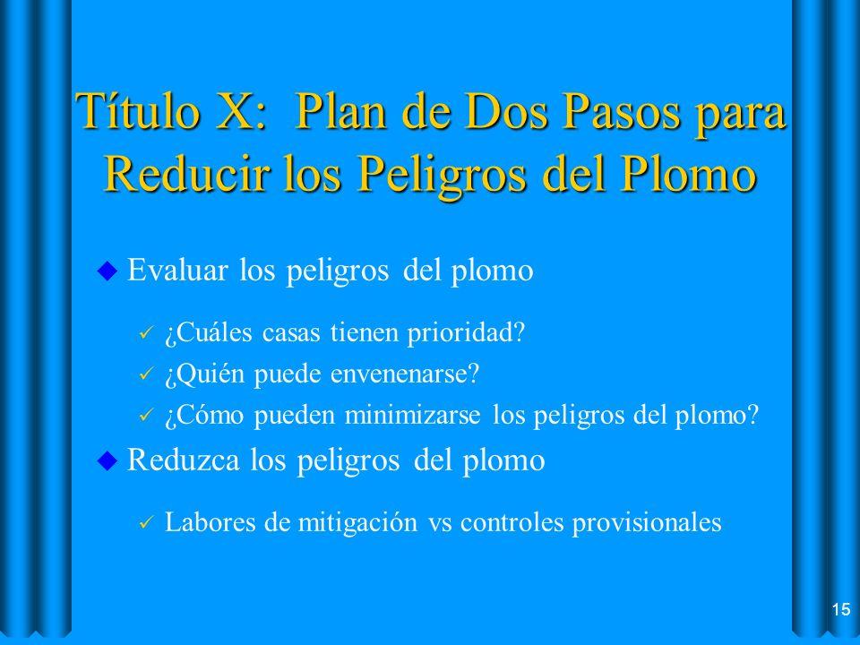 Título X: Plan de Dos Pasos para Reducir los Peligros del Plomo