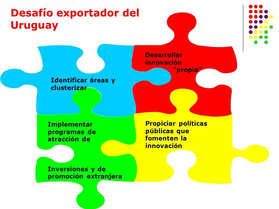 Desafío exportador del Uruguay