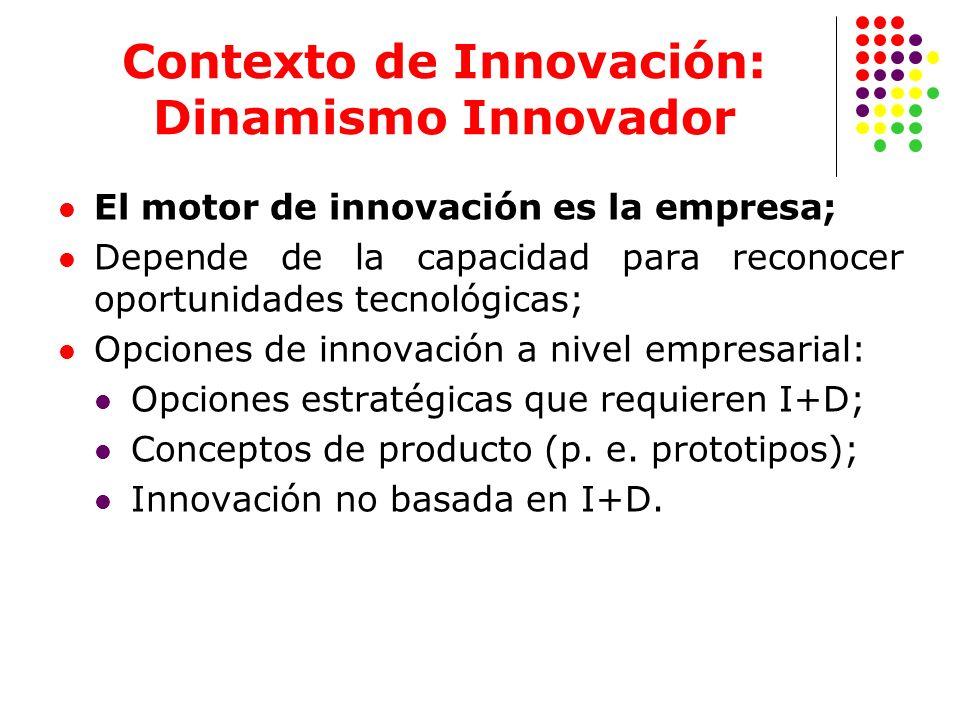 Contexto de Innovación: Dinamismo Innovador