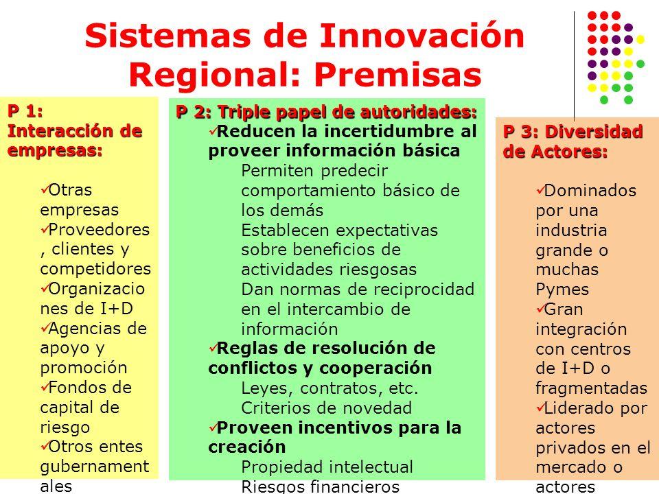 Sistemas de Innovación Regional: Premisas