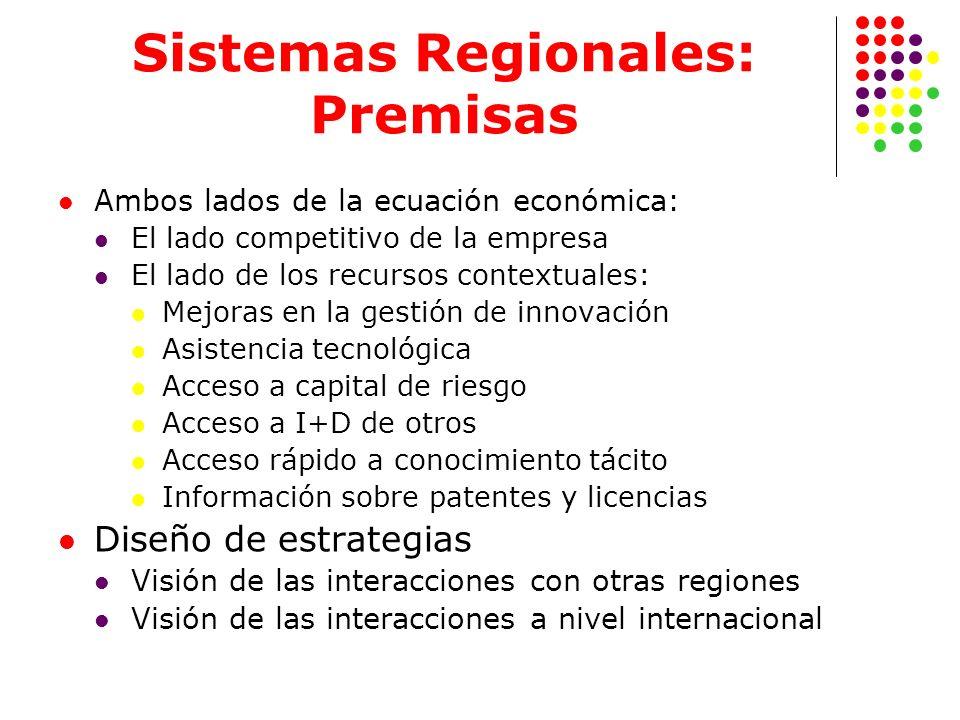 Sistemas Regionales: Premisas