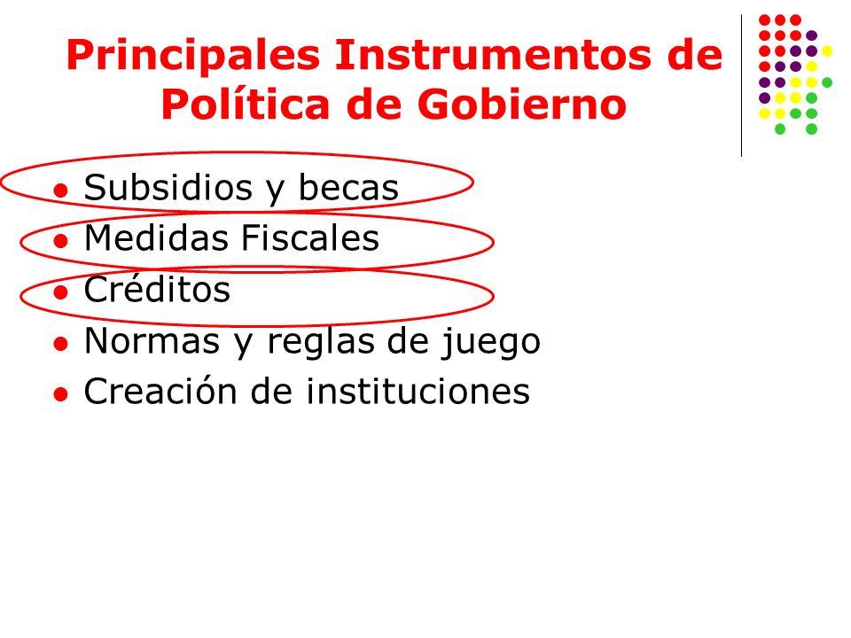 Principales Instrumentos de Política de Gobierno