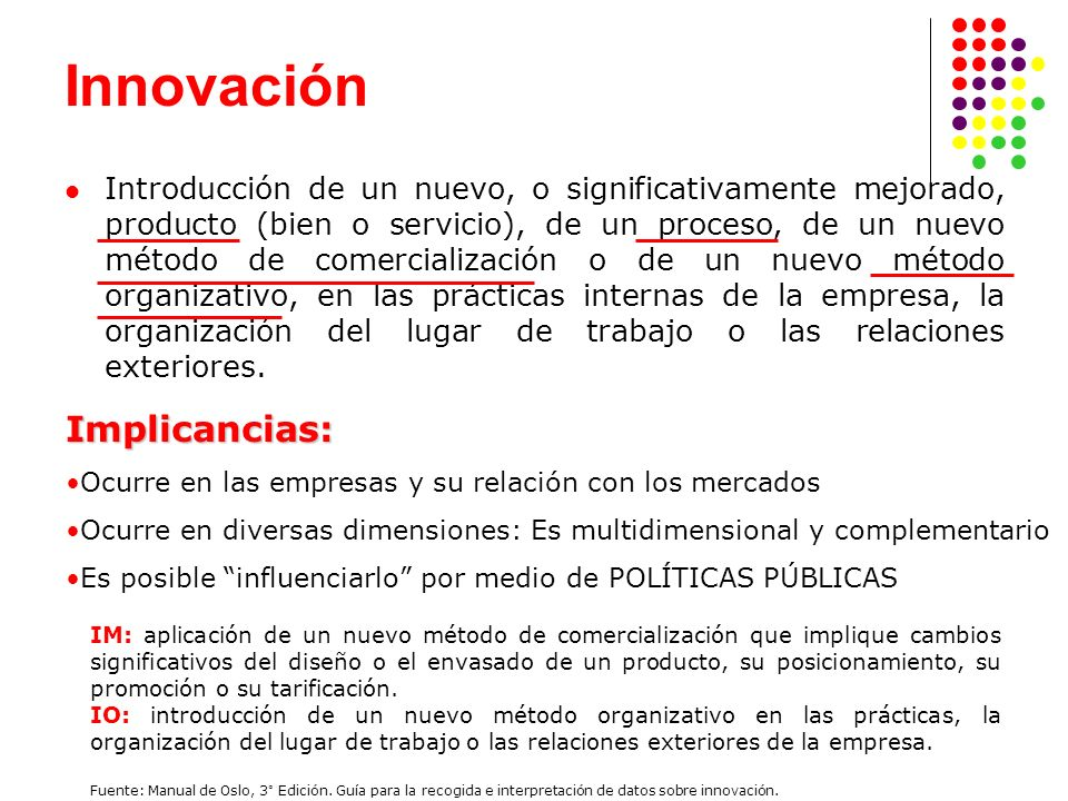 Innovación Implicancias: