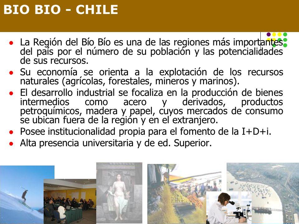 BIO BIO - CHILE
