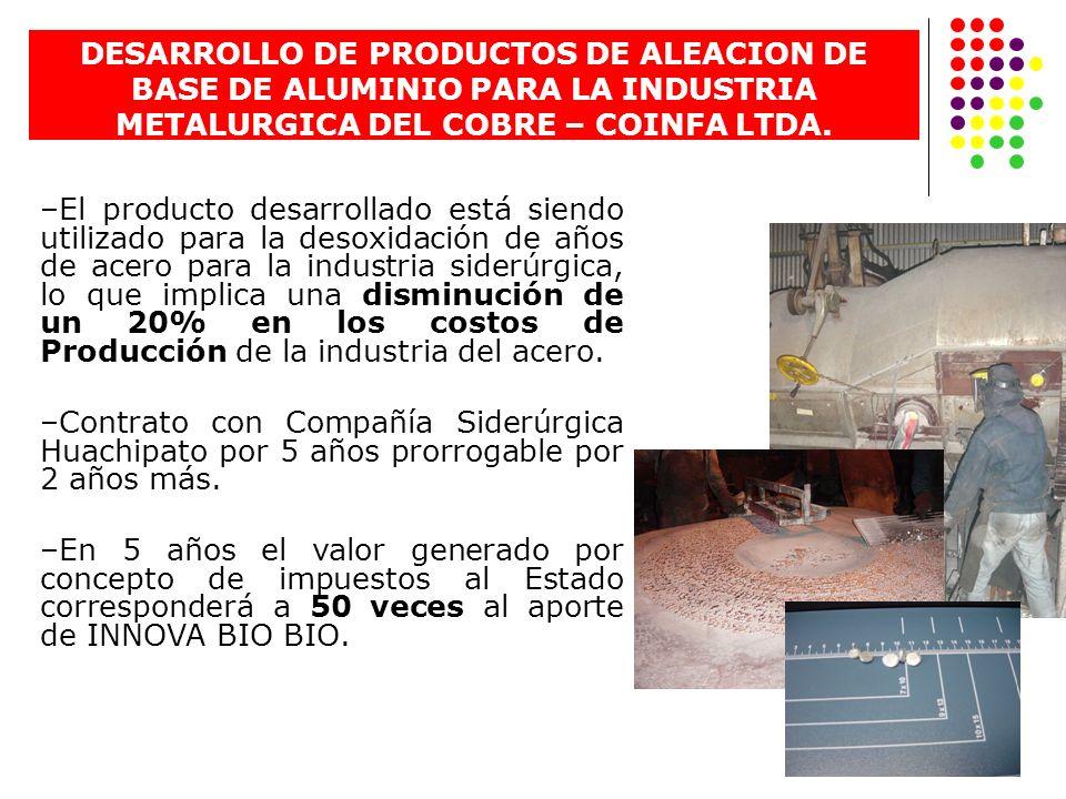 DESARROLLO DE PRODUCTOS DE ALEACION DE BASE DE ALUMINIO PARA LA INDUSTRIA METALURGICA DEL COBRE – COINFA LTDA.