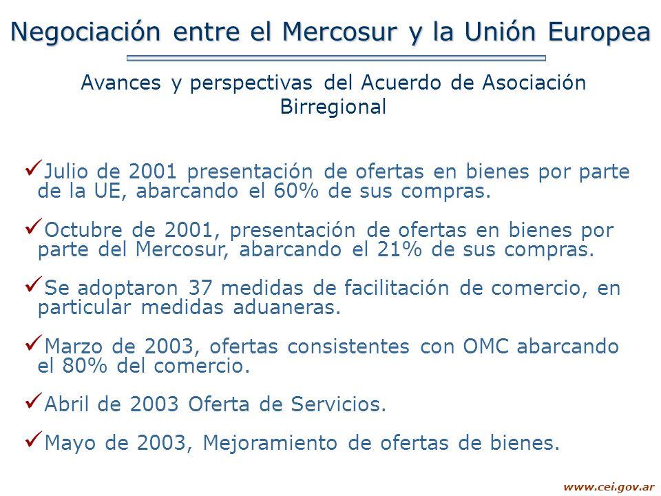 Negociación entre el Mercosur y la Unión Europea