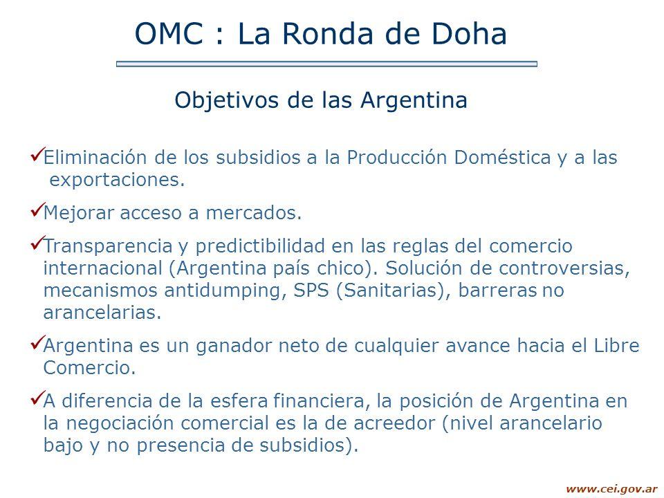 OMC : La Ronda de Doha Objetivos de las Argentina