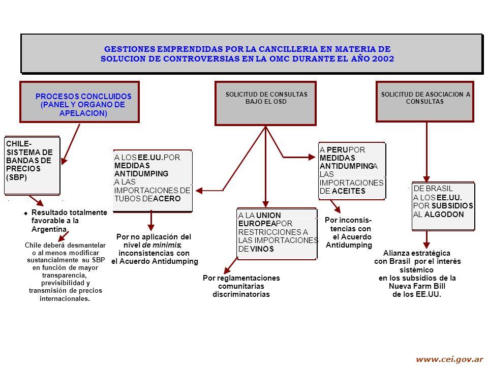 GESTIONES EMPRENDIDAS POR LA CANCILLERIA EN MATERIA DE