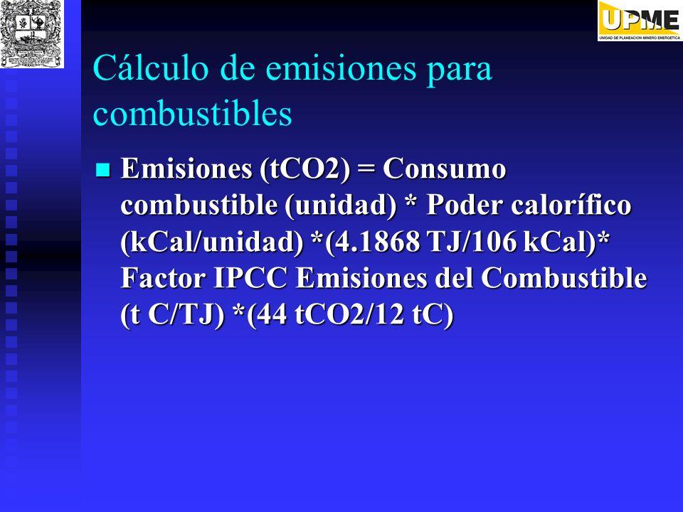 Cálculo de emisiones para combustibles