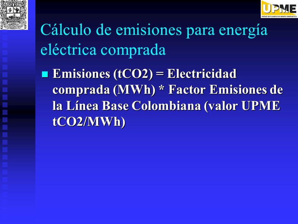 Cálculo de emisiones para energía eléctrica comprada
