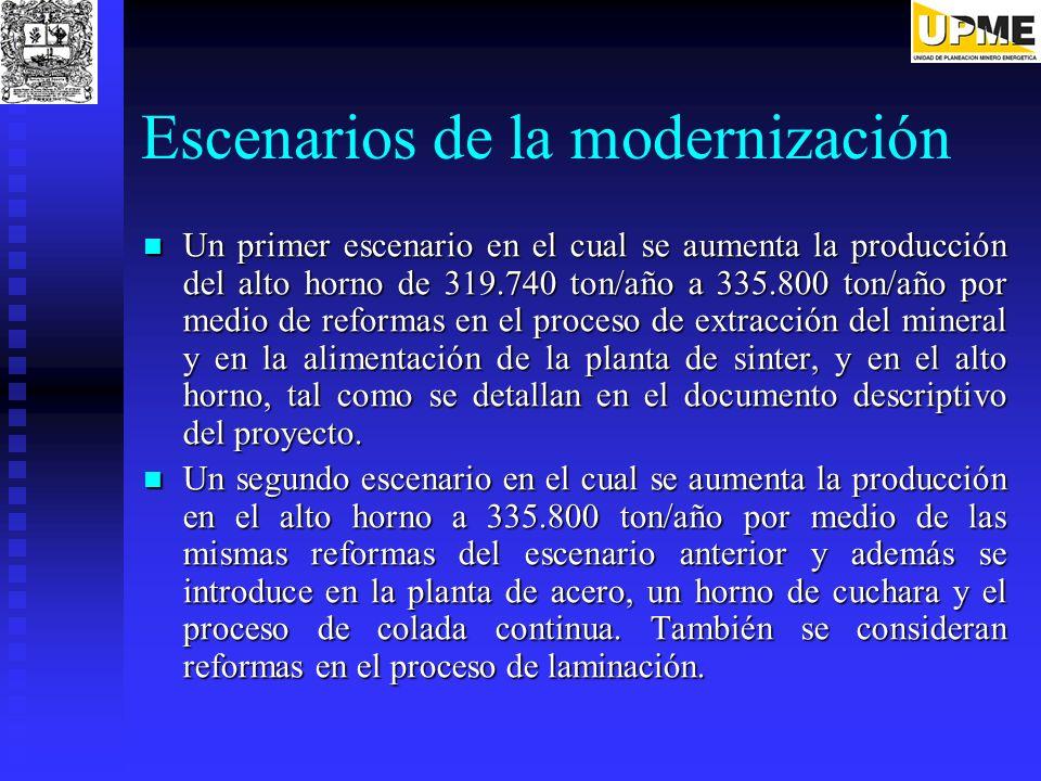 Escenarios de la modernización
