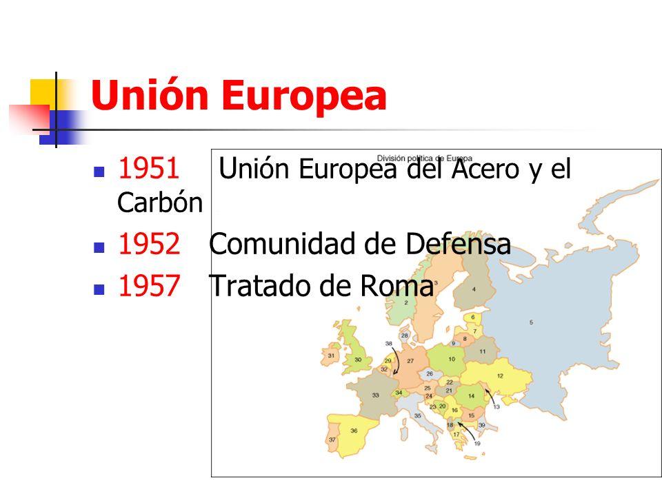 Unión Europea 1951 Unión Europea del Acero y el Carbón