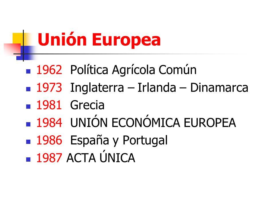 Unión Europea 1962 Política Agrícola Común