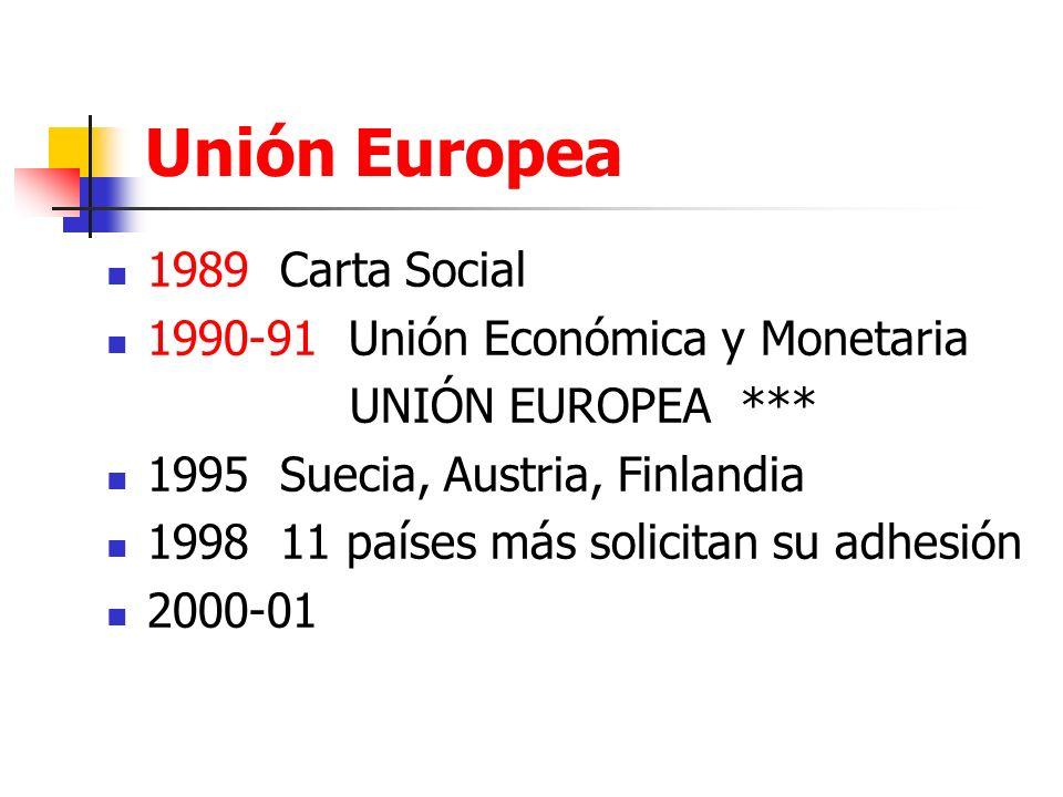 Unión Europea 1989 Carta Social 1990-91 Unión Económica y Monetaria