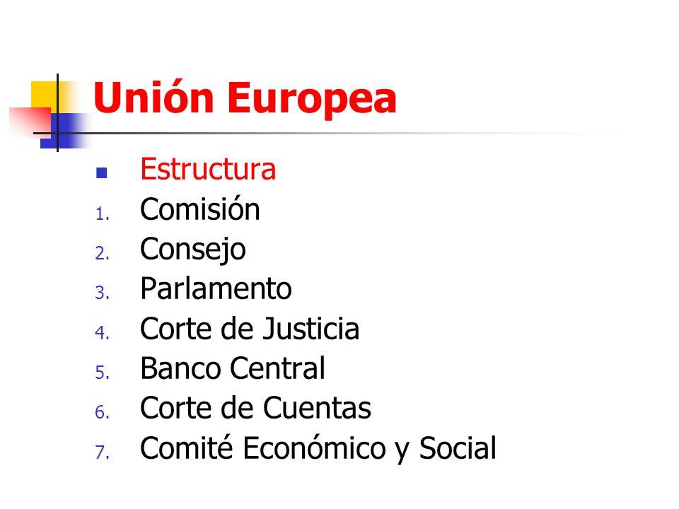 Unión Europea Estructura Comisión Consejo Parlamento Corte de Justicia