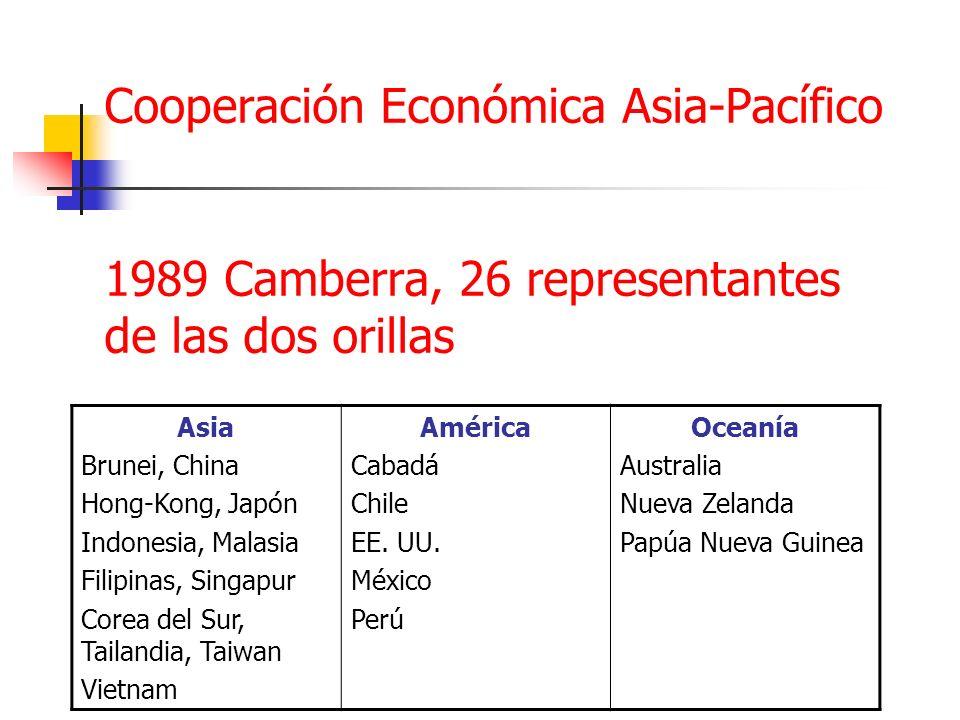 Cooperación Económica Asia-Pacífico 1989 Camberra, 26 representantes de las dos orillas