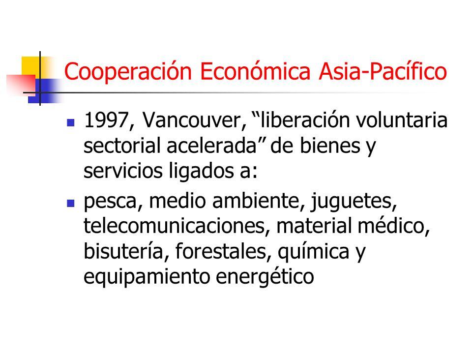 Cooperación Económica Asia-Pacífico