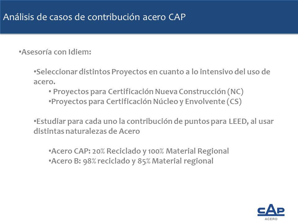 Análisis de casos de contribución acero CAP
