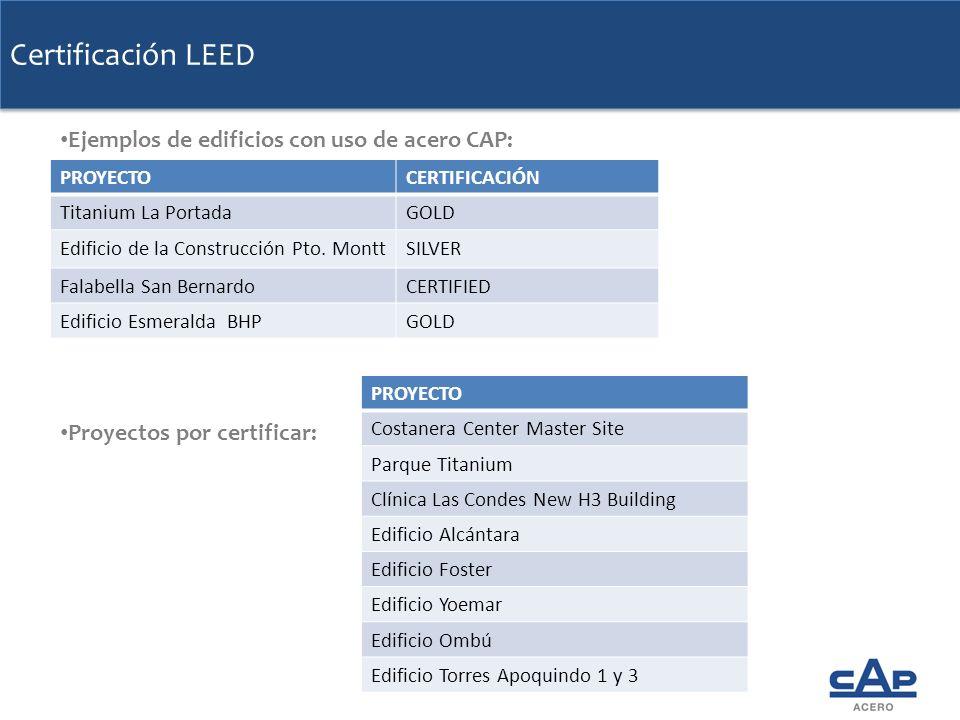 Certificación LEED Ejemplos de edificios con uso de acero CAP: