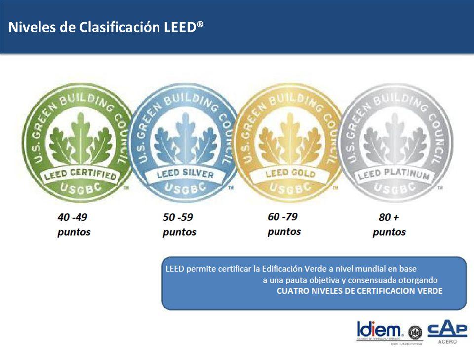 Niveles de Clasificación LEED®