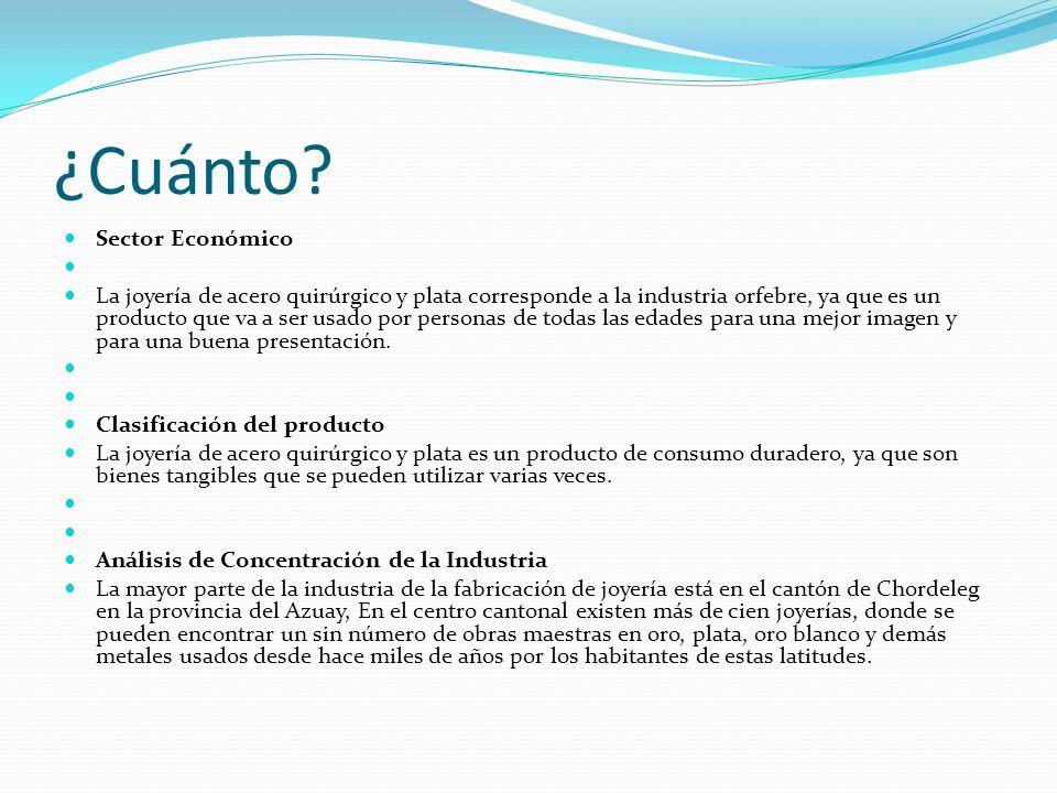 ¿Cuánto Sector Económico