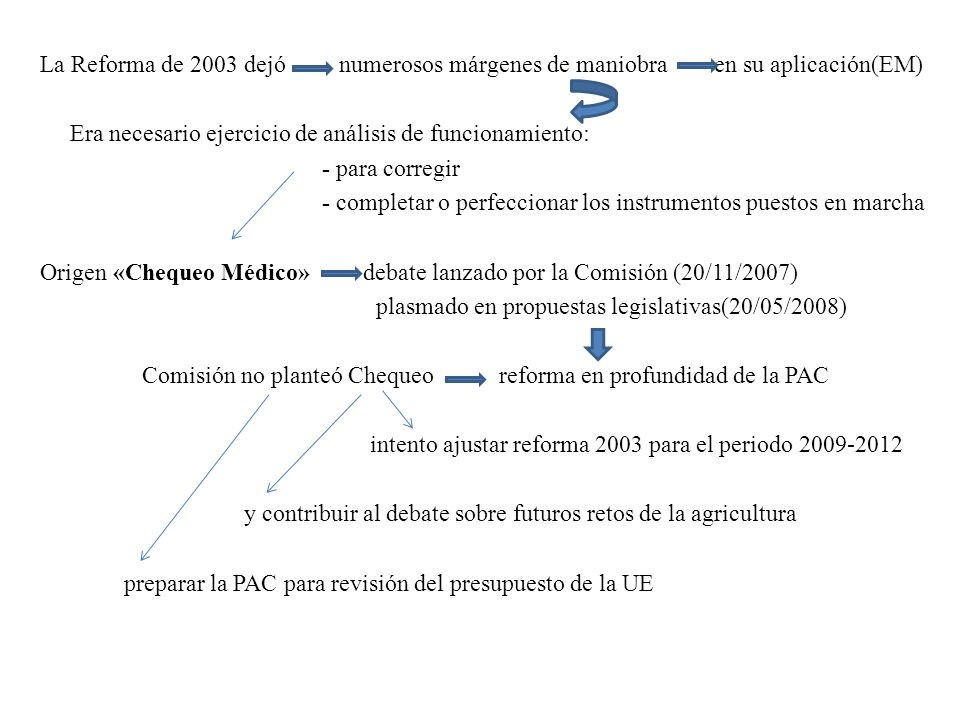 La Reforma de 2003 dejó numerosos márgenes de maniobra en su aplicación(EM) Era necesario ejercicio de análisis de funcionamiento: - para corregir - completar o perfeccionar los instrumentos puestos en marcha Origen «Chequeo Médico» debate lanzado por la Comisión (20/11/2007) plasmado en propuestas legislativas(20/05/2008) Comisión no planteó Chequeo reforma en profundidad de la PAC intento ajustar reforma 2003 para el periodo 2009-2012 y contribuir al debate sobre futuros retos de la agricultura preparar la PAC para revisión del presupuesto de la UE