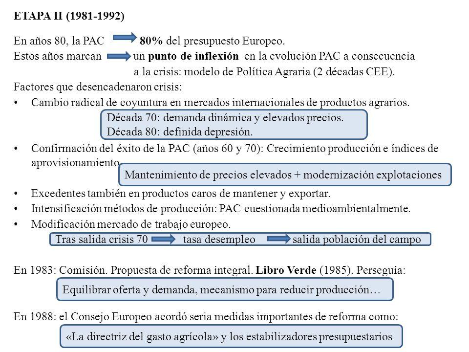 ETAPA II (1981-1992) En años 80, la PAC 80% del presupuesto Europeo.
