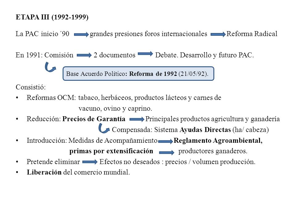 En 1991: Comisión 2 documentos Debate. Desarrollo y futuro PAC.