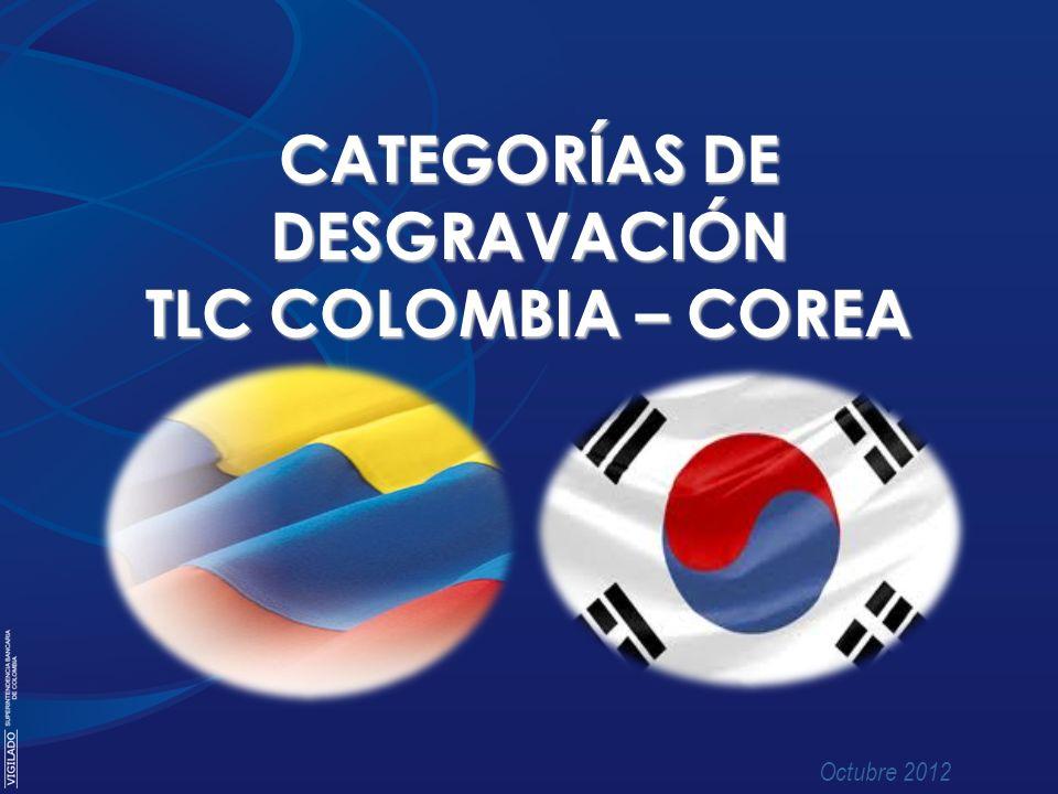 CATEGORÍAS DE DESGRAVACIÓN TLC COLOMBIA – COREA
