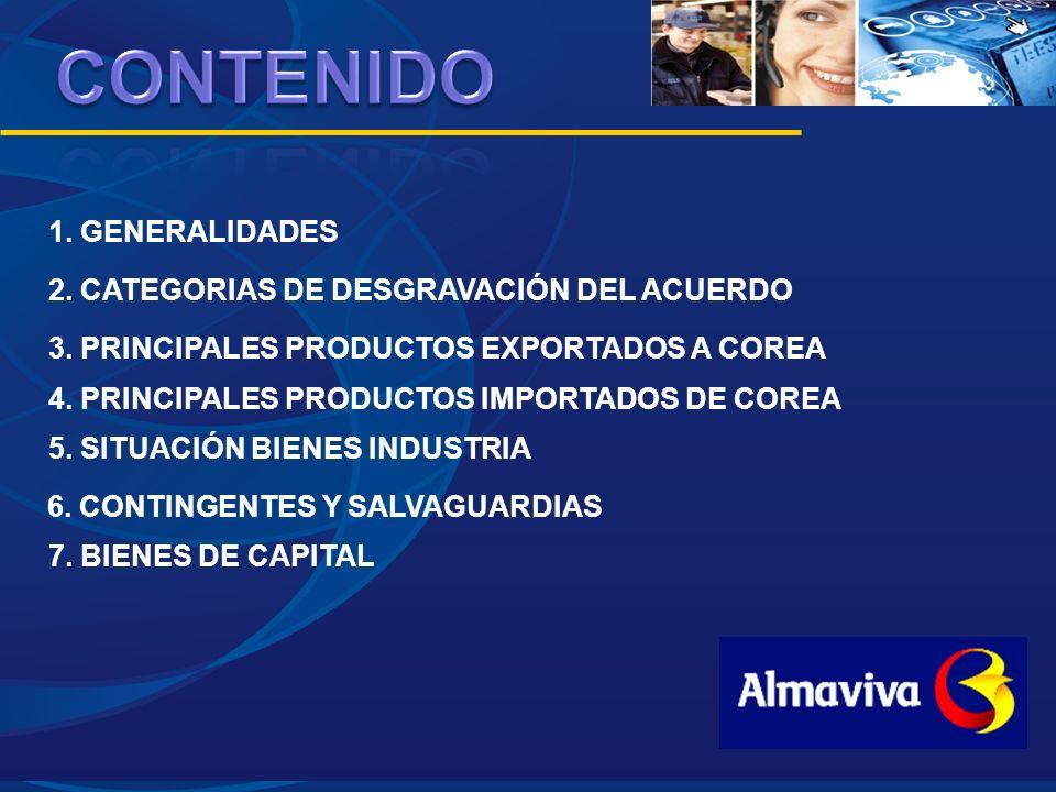 CONTENIDO 1. GENERALIDADES 2. CATEGORIAS DE DESGRAVACIÓN DEL ACUERDO