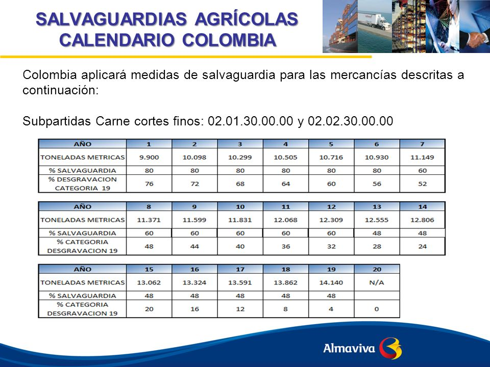SALVAGUARDIAS AGRÍCOLAS CALENDARIO COLOMBIA