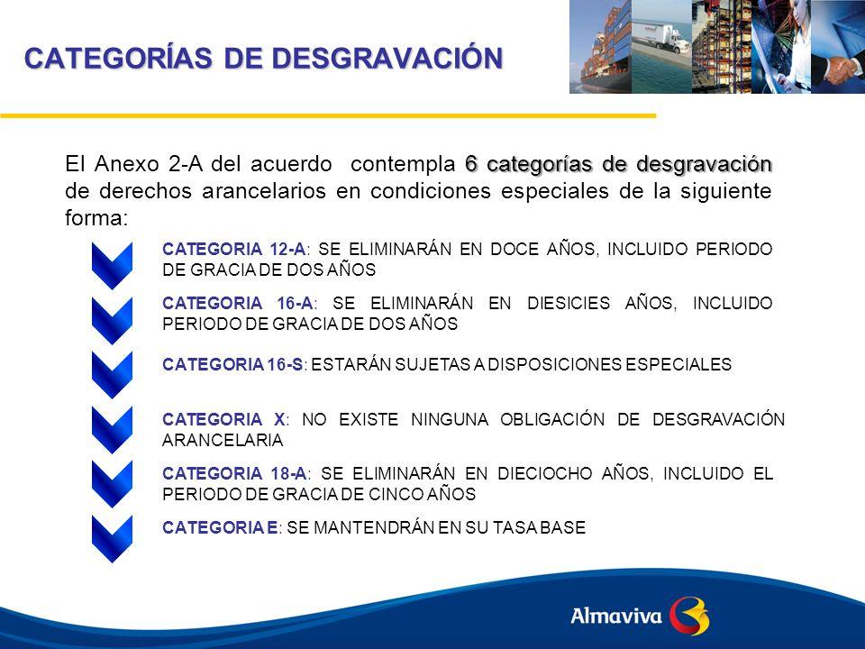 CATEGORÍAS DE DESGRAVACIÓN